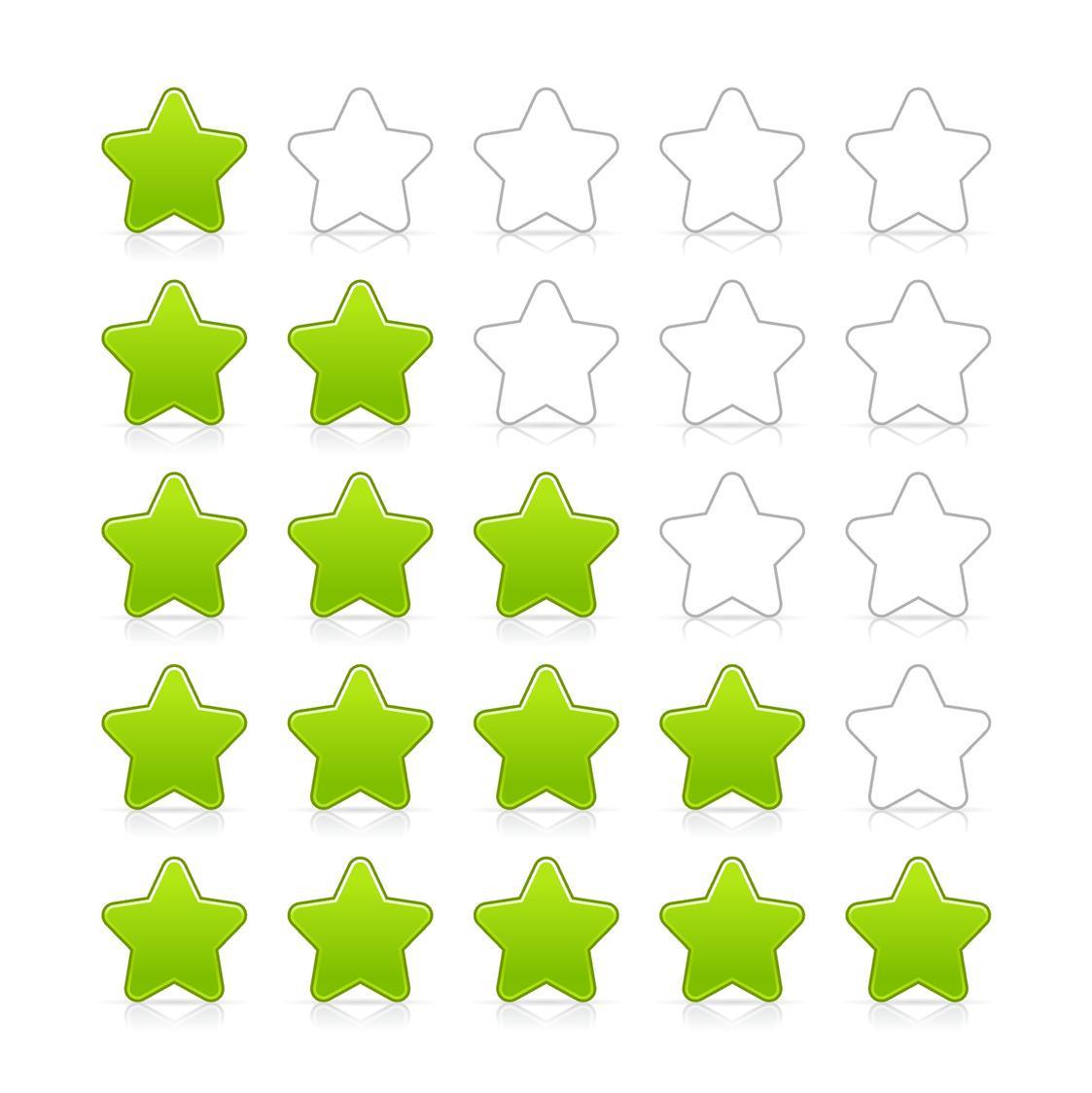 Worksheet Reading Reviews on reading online consumer reviews brettworks im